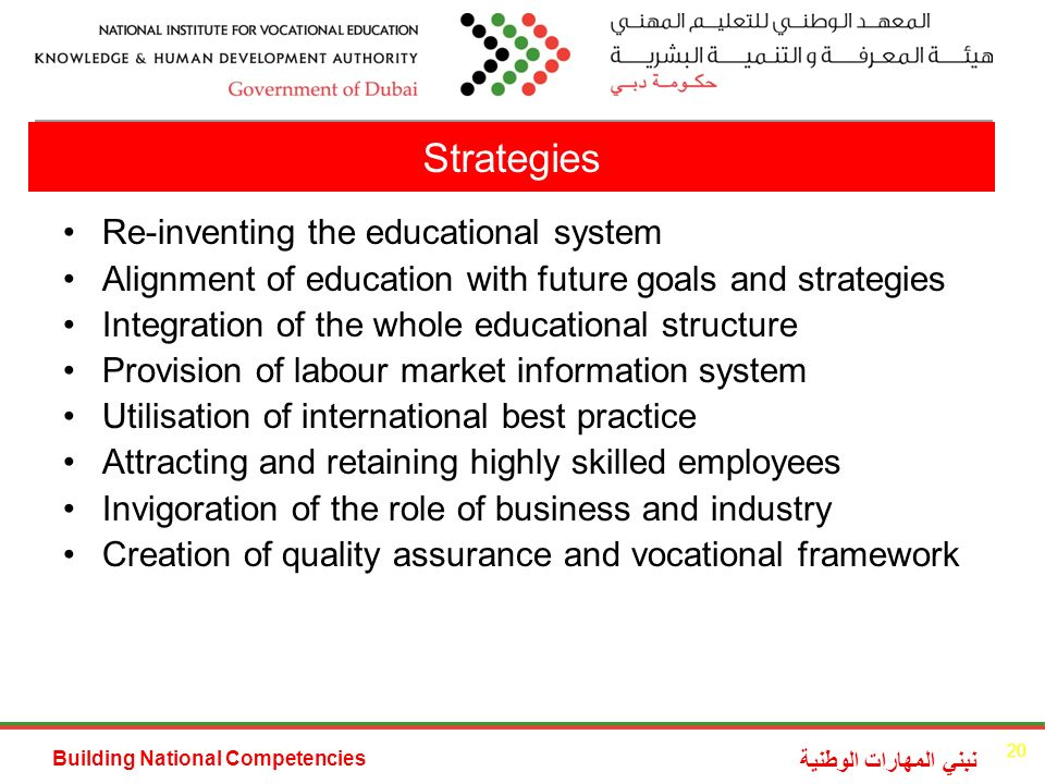 Building National Competencies نبني المهارات الوطنية Strategies Re-inventing the educational system Alignment of education with future goals and strategies Integration of the whole educational structure Provision of labour market information system Utilisation of international best practice Attracting and retaining highly skilled employees Invigoration of the role of business and industry Creation of quality assurance and vocational framework 20