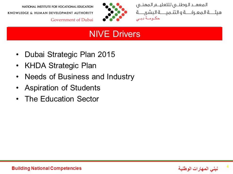 Building National Competencies نبني المهارات الوطنية Dubai Strategic Plan 2015 KHDA Strategic Plan Needs of Business and Industry Aspiration of Students The Education Sector NIVE Drivers 4