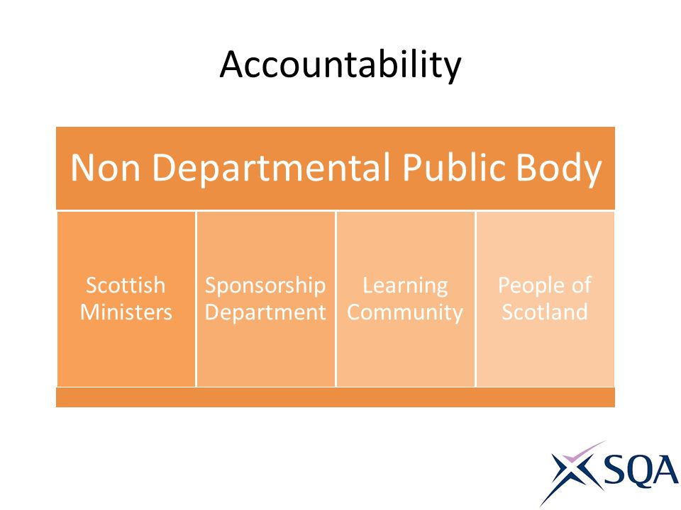 Accountability Non Departmental Public Body Scottish Ministers Sponsorship Department Learning Community People of Scotland