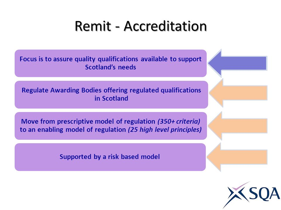 Remit - Accreditation Focus is to assure quality qualifications available to support Scotlands needs Regulate Awarding Bodies offering regulated quali