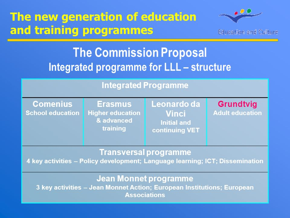The new generation of education and training programmes The Commission Proposal Integrated programme for LLL – structure Integrated Programme Comenius