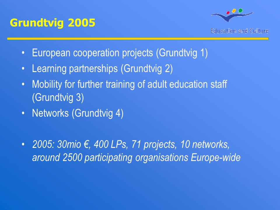 Grundtvig 2005 European cooperation projects (Grundtvig 1) Learning partnerships (Grundtvig 2) Mobility for further training of adult education staff