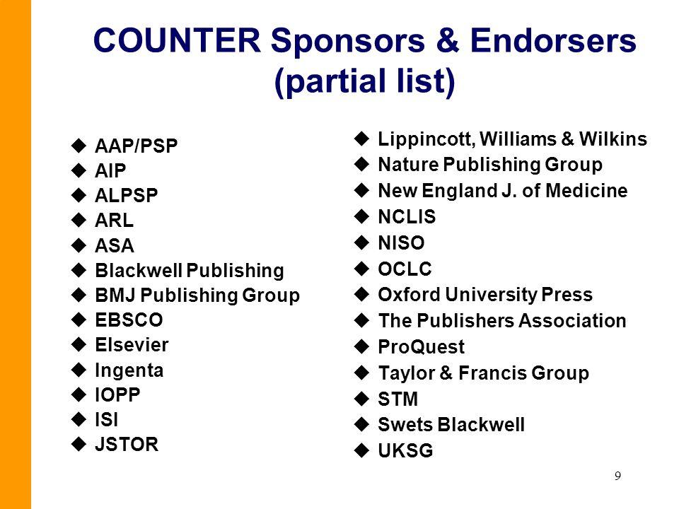 9 COUNTER Sponsors & Endorsers (partial list) uAAP/PSP uAIP uALPSP uARL uASA uBlackwell Publishing uBMJ Publishing Group uEBSCO uElsevier uIngenta uIOPP uISI uJSTOR u Lippincott, Williams & Wilkins u Nature Publishing Group u New England J.