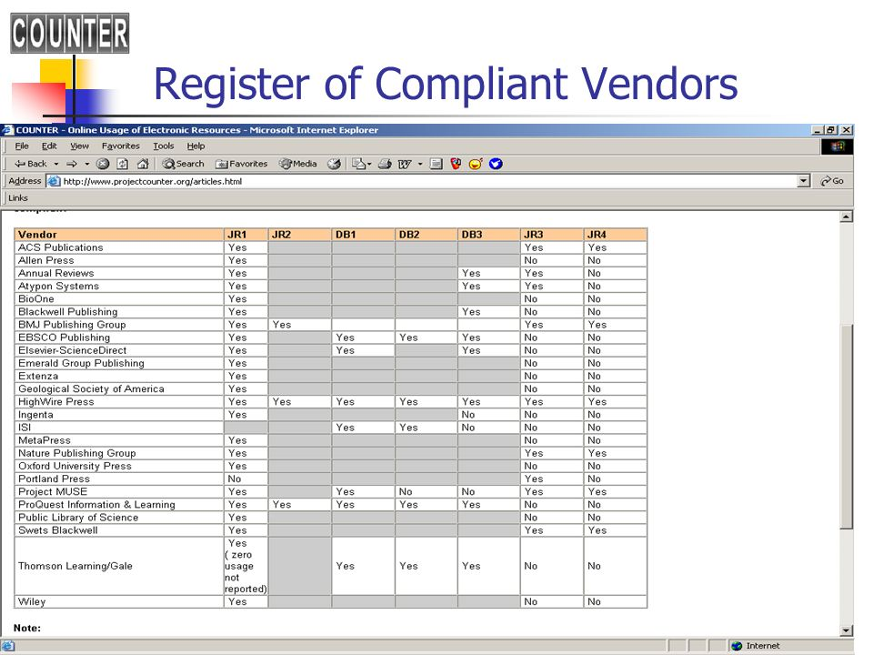 Register of Compliant Vendors