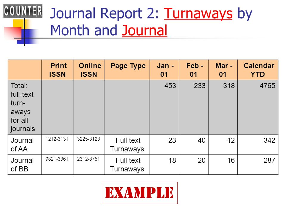Journal Report 2: Turnaways by Month and JournalTurnawaysJournal Print ISSN Online ISSN Page Type Jan - 01 Feb - 01 Mar - 01 Calendar YTD Total: full-text turn- aways for all journals 453 233 318 4765 Journal of AA 1212-3131 3225-3123 Full text Turnaways 23 40 12 342 Journal of BB 9821-3361 2312-8751 Full text Turnaways 18 20 16 287 Example