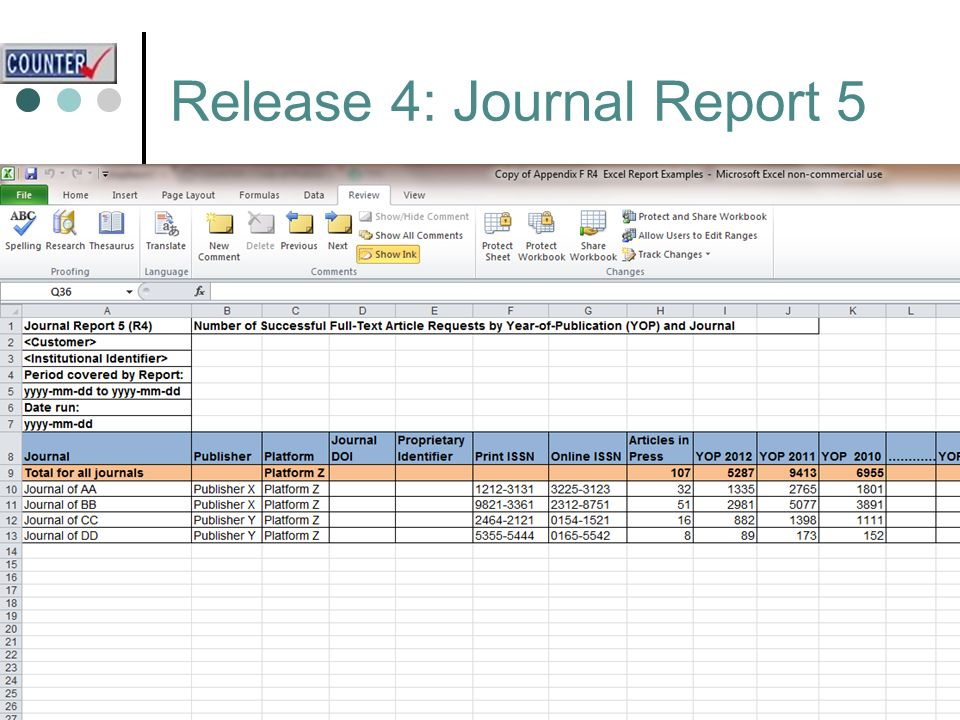 Release 4: Journal Report 5