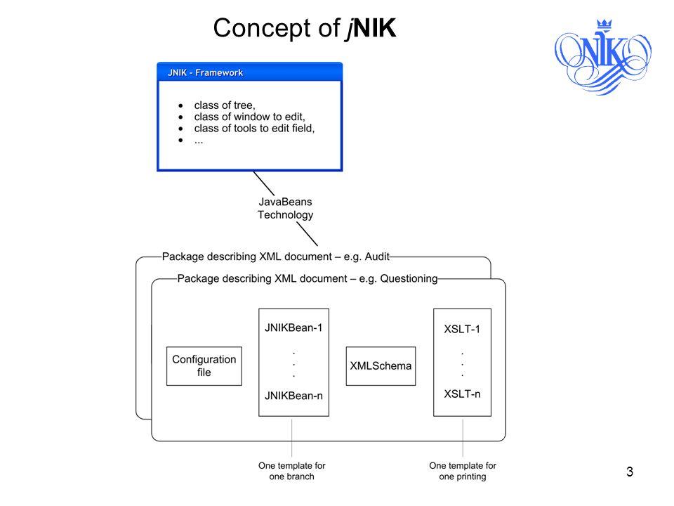 3 Concept of jNIK