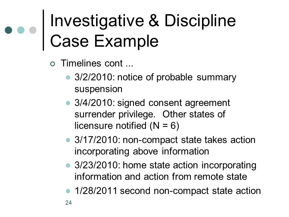 24 Investigative & Discipline Case Example Timelines cont... 3/2/2010: notice of probable summary suspension 3/4/2010: signed consent agreement surren