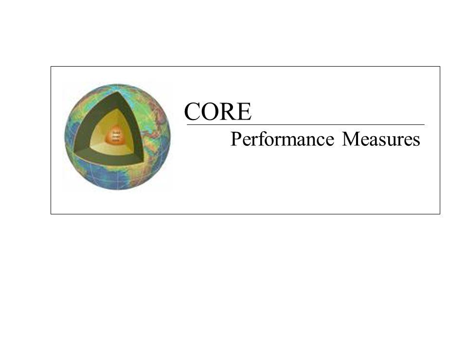 Establishes measurable (but reasonable) goals CORE IS A PERFORMANCE MEASUREMENT SYSTEM THAT: