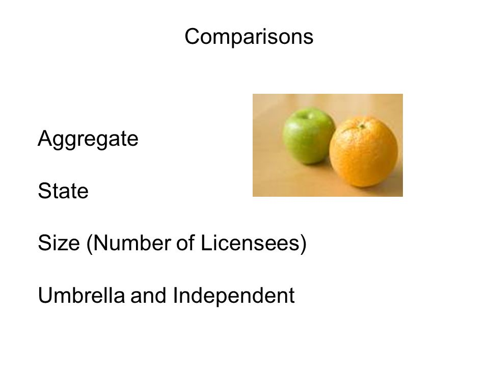 Comparisons Aggregate State Size (Number of Licensees) Umbrella and Independent