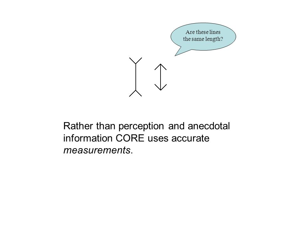 Rather than perception and anecdotal information CORE uses accurate measurements.