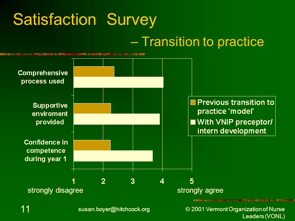 susan.boyer@hitchcock.org © 2001 Vermont Organization of Nurse Leaders (VONL) 11 Satisfaction Survey – Transition to practice strongly disagree strongly agree