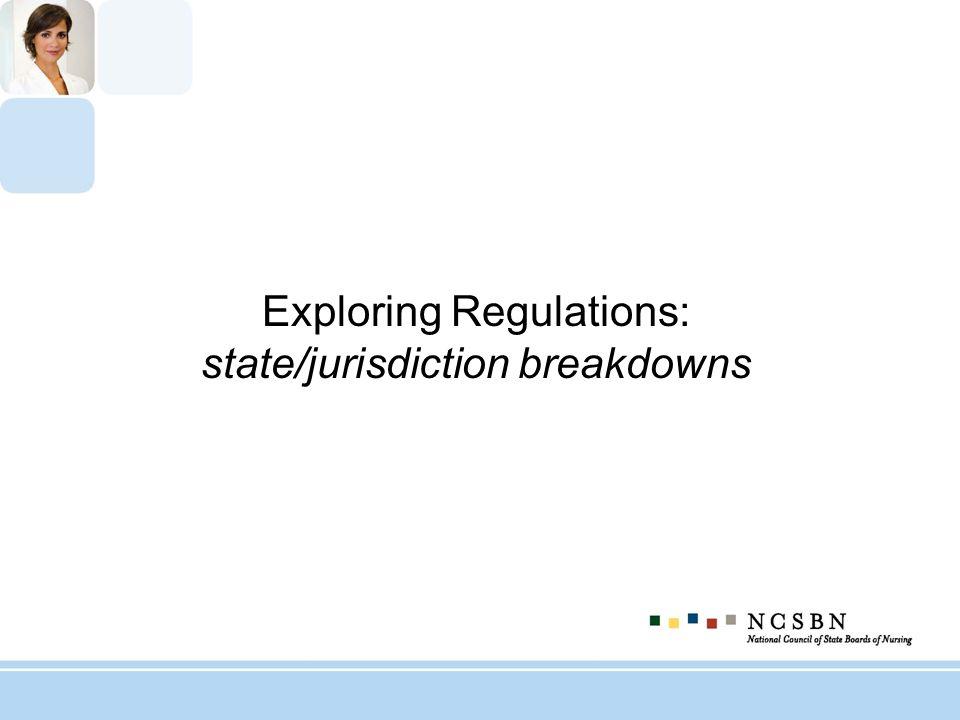 Exploring Regulations: state/jurisdiction breakdowns