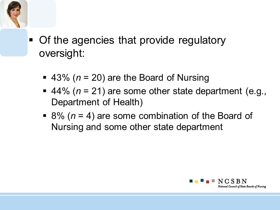 Of the agencies that provide regulatory oversight: 43% (n = 20) are the Board of Nursing 44% (n = 21) are some other state department (e.g., Departmen