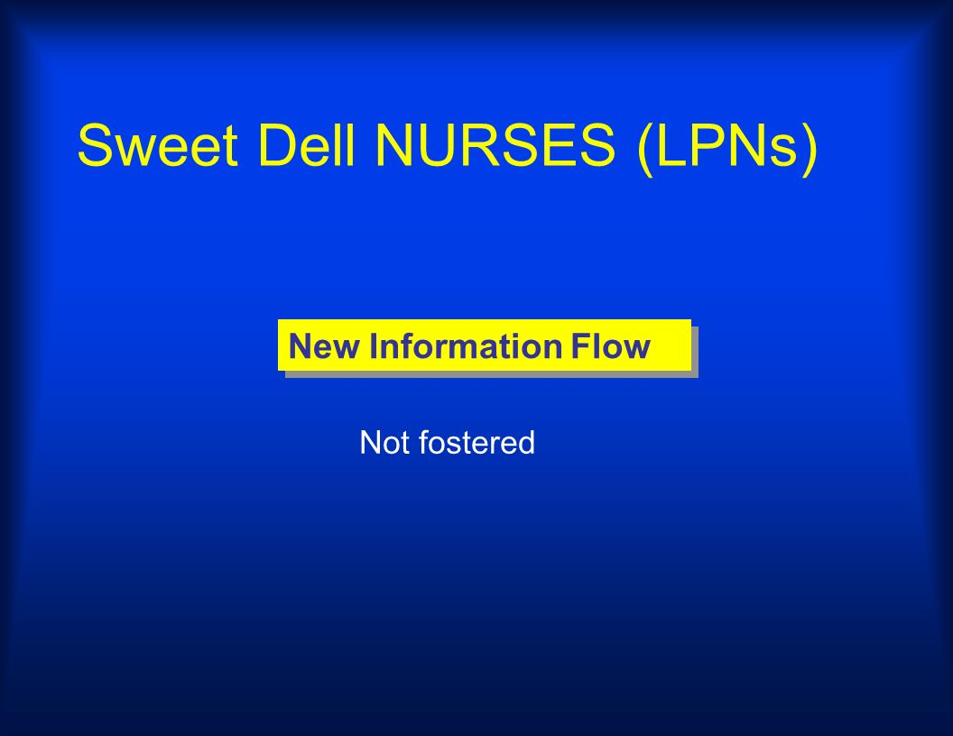 Sweet Dell NURSES (LPNs) New Information Flow Not fostered