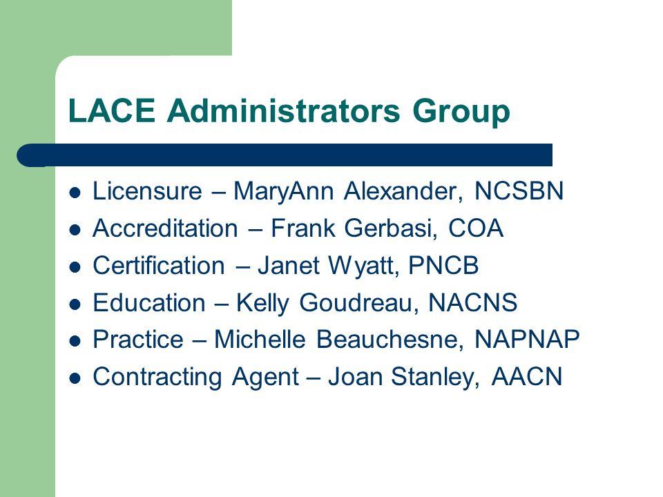 LACE Administrators Group Licensure – MaryAnn Alexander, NCSBN Accreditation – Frank Gerbasi, COA Certification – Janet Wyatt, PNCB Education – Kelly