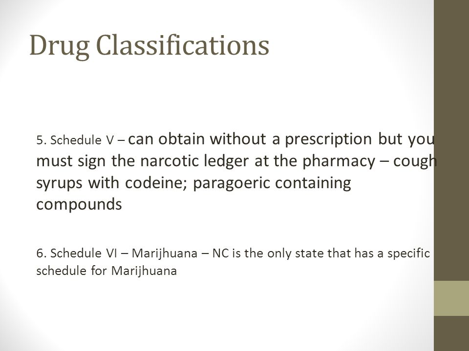 Drug Classifications 5.