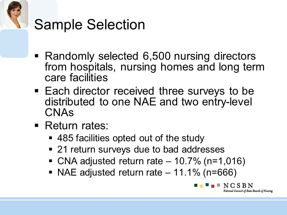 Sample Selection Randomly selected 6,500 nursing directors from hospitals, nursing homes and long term care facilities Each director received three su
