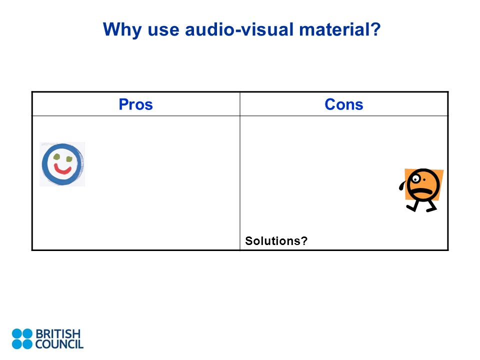 Why use audio-visual material ProsCons Solutions