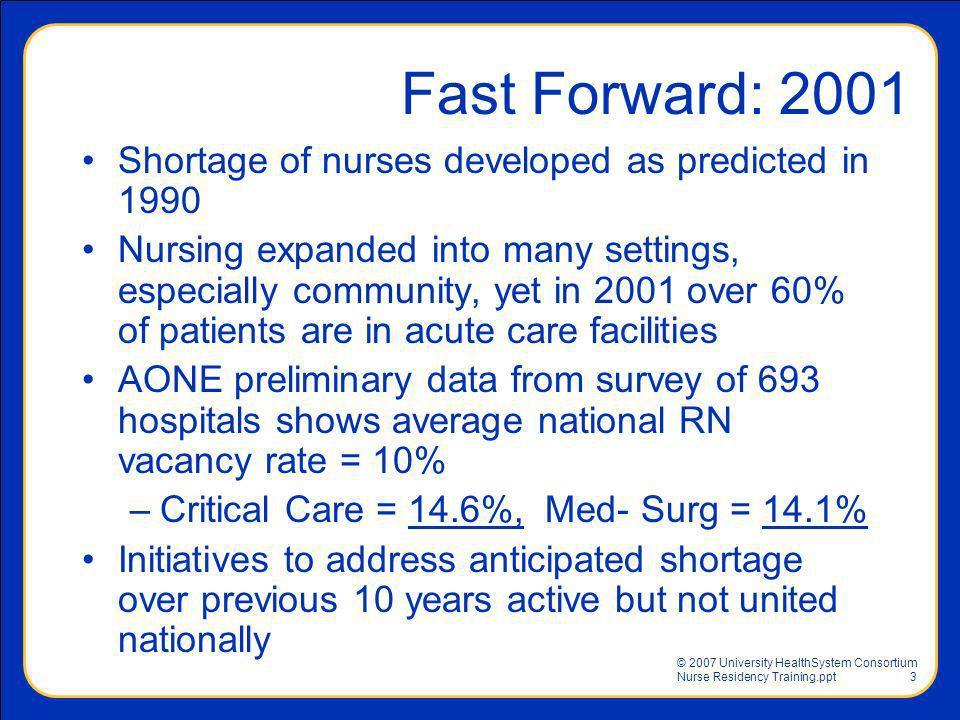 © 2007 University HealthSystem Consortium Nurse Residency Training.ppt3 Fast Forward: 2001 Shortage of nurses developed as predicted in 1990 Nursing e