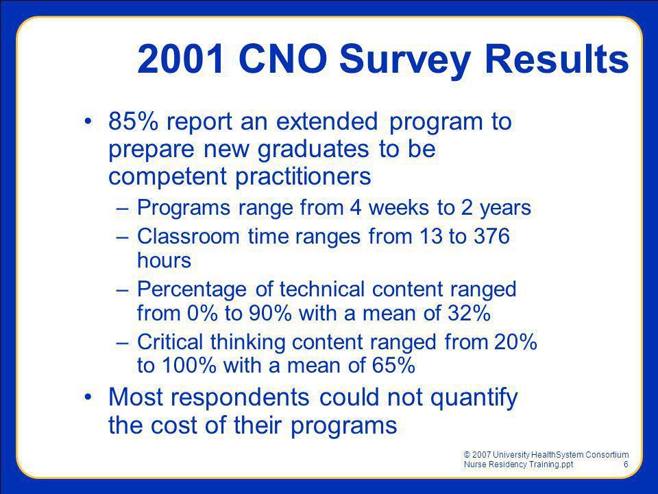 © 2007 University HealthSystem Consortium Nurse Residency Training.ppt6 2001 CNO Survey Results 85% report an extended program to prepare new graduate