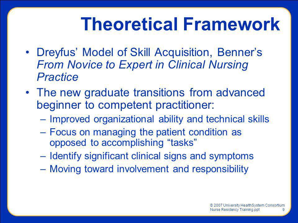 © 2007 University HealthSystem Consortium Nurse Residency Training.ppt9 Theoretical Framework Dreyfus Model of Skill Acquisition, Benners From Novice