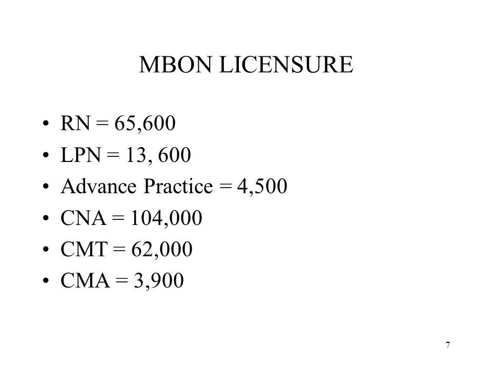 7 MBON LICENSURE RN = 65,600 LPN = 13, 600 Advance Practice = 4,500 CNA = 104,000 CMT = 62,000 CMA = 3,900