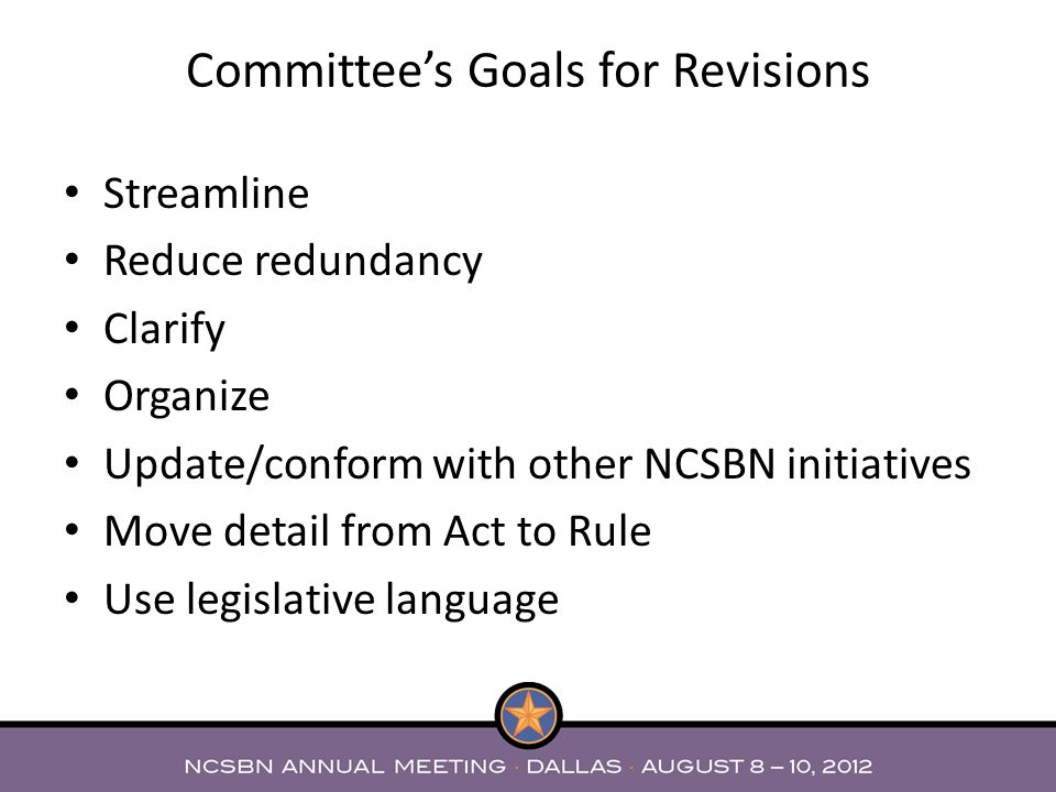 Streamline Reduce redundancy Clarify Organize Update/conform with other NCSBN initiatives Move detail from Act to Rule Use legislative language Committees Goals for Revisions