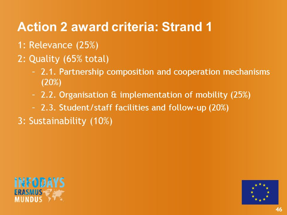 46 Action 2 award criteria: Strand 1 1: Relevance (25%) 2: Quality (65% total) –2.1.