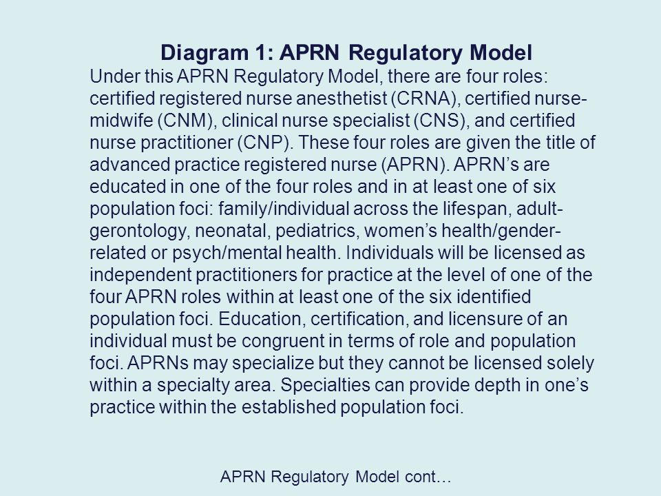 Diagram 1: APRN Regulatory Model Under this APRN Regulatory Model, there are four roles: certified registered nurse anesthetist (CRNA), certified nurs