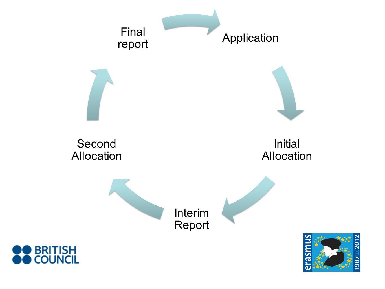 Application Initial Allocation Interim Report Second Allocation Final report