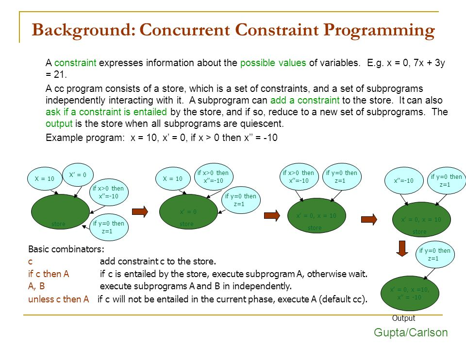 Background: Concurrent Constraint Programming A constraint expresses information about the possible values of variables. E.g. x = 0, 7x + 3y = 21. A c