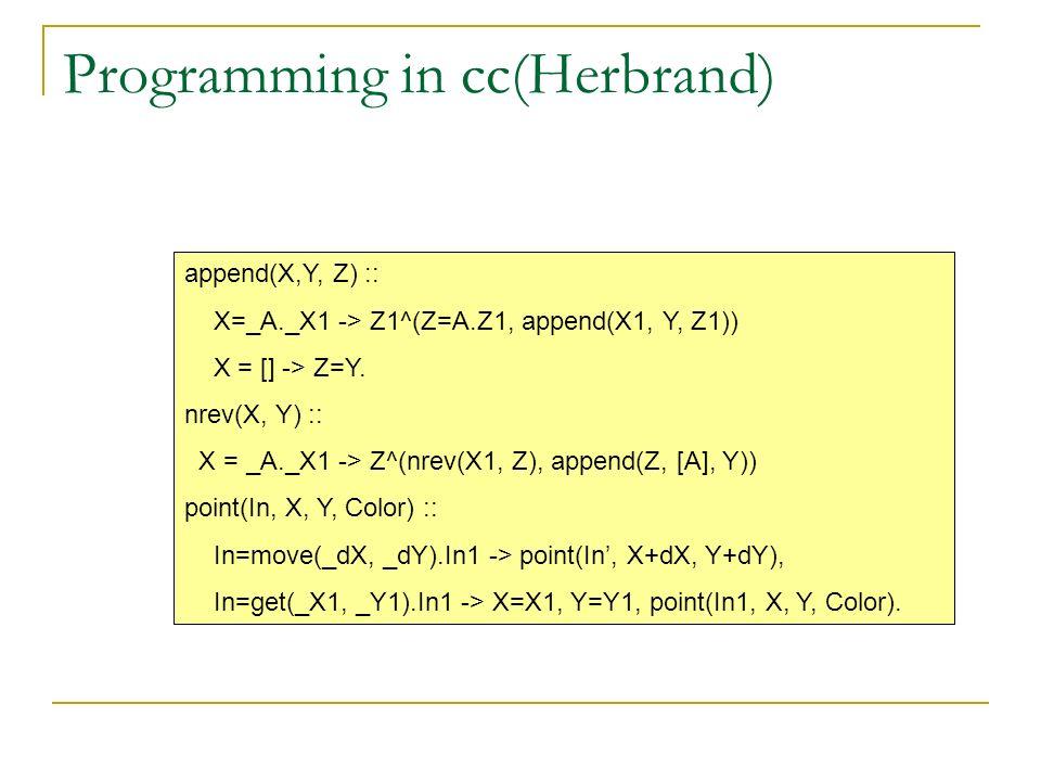 Programming in cc(Herbrand) append(X,Y, Z) :: X=_A._X1 -> Z1^(Z=A.Z1, append(X1, Y, Z1)) X = [] -> Z=Y.