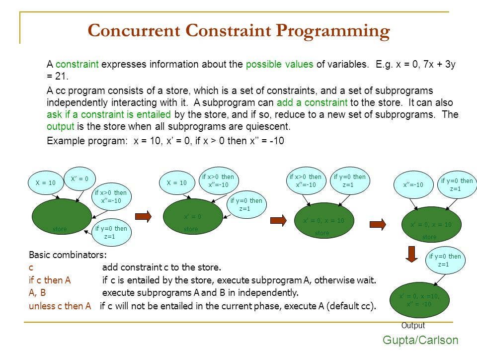 Concurrent Constraint Programming A constraint expresses information about the possible values of variables.
