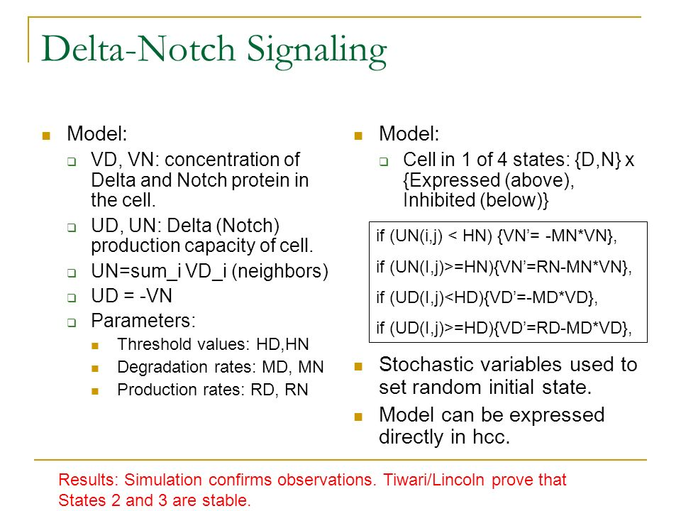 Delta-Notch Signaling Model: VD, VN: concentration of Delta and Notch protein in the cell.