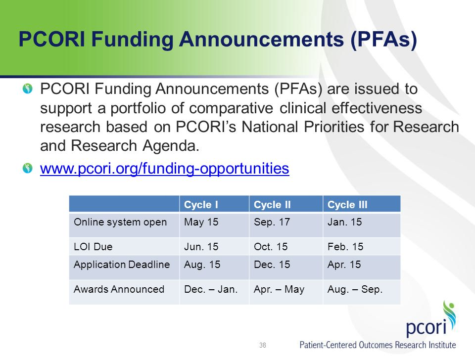 PCORI Funding Announcements (PFAs) PCORI Funding Announcements (PFAs) are issued to support a portfolio of comparative clinical effectiveness research