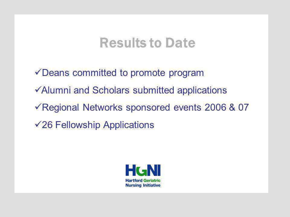 Results to Date Deans committed to promote program Alumni and Scholars submitted applications Regional Networks sponsored events 2006 & 07 26 Fellowship Applications