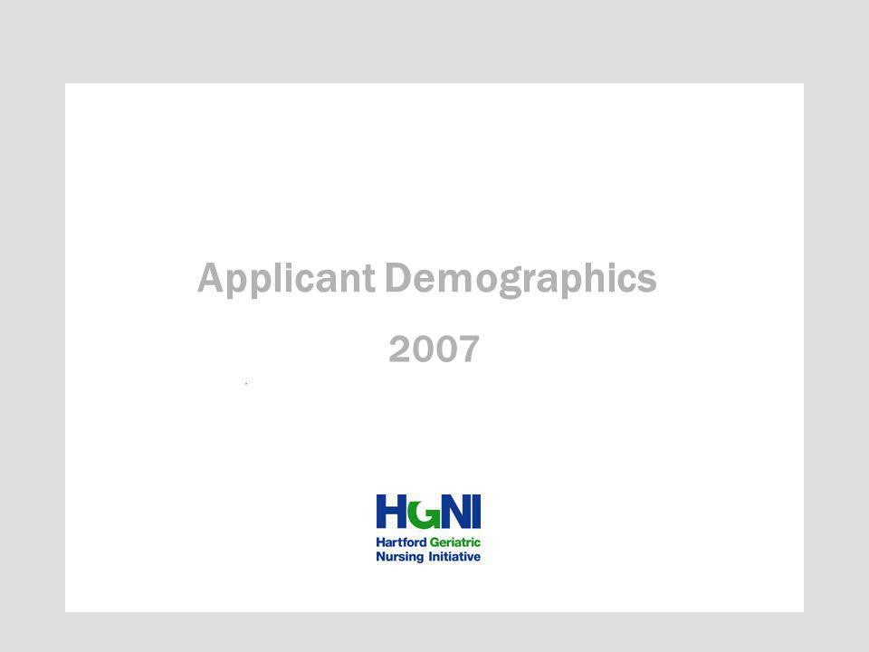 2007 Applicant Demographics