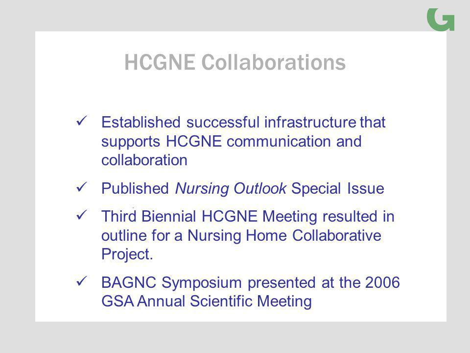 HCGNE Collaborations Established successful infrastructure that supports HCGNE communication and collaboration Published Nursing Outlook Special Issue Third Biennial HCGNE Meeting resulted in outline for a Nursing Home Collaborative Project.