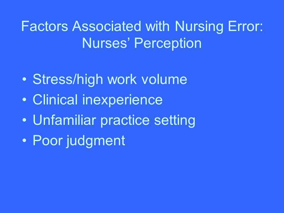Factors Associated with Nursing Error: Nurses Perception Stress/high work volume Clinical inexperience Unfamiliar practice setting Poor judgment