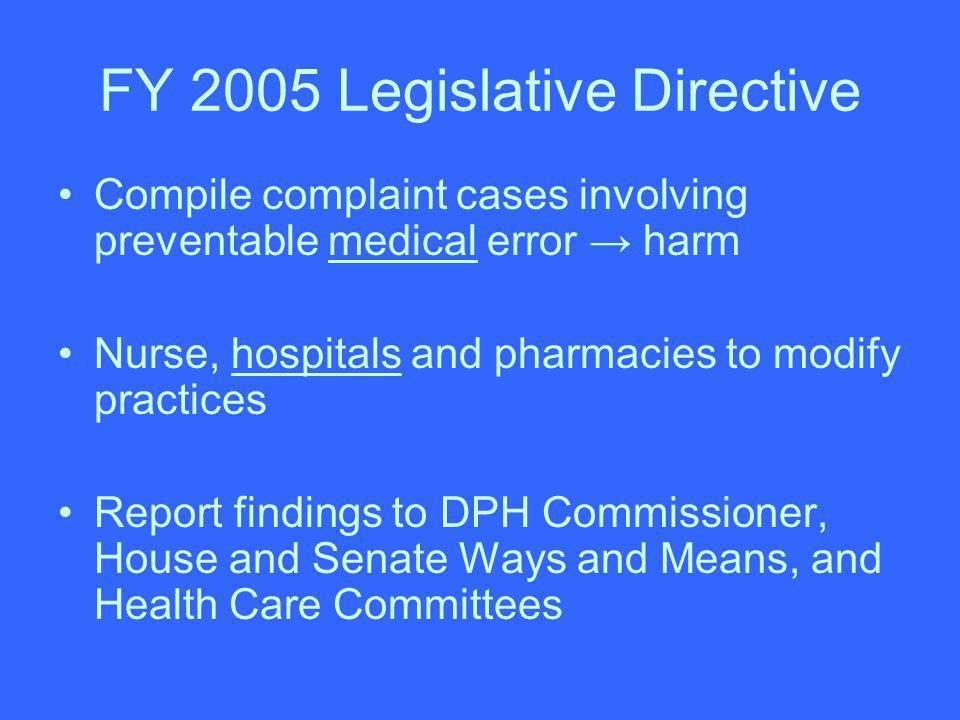 FY 2005 Legislative Directive Compile complaint cases involving preventable medical error harm Nurse, hospitals and pharmacies to modify practices Rep