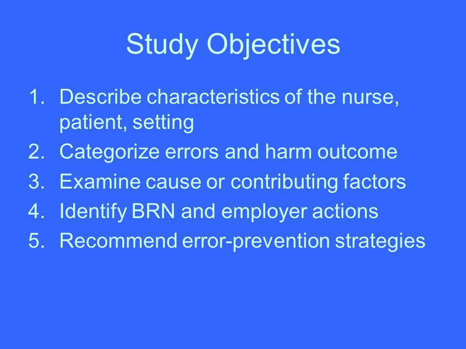 Study Objectives 1.Describe characteristics of the nurse, patient, setting 2.Categorize errors and harm outcome 3.Examine cause or contributing factor