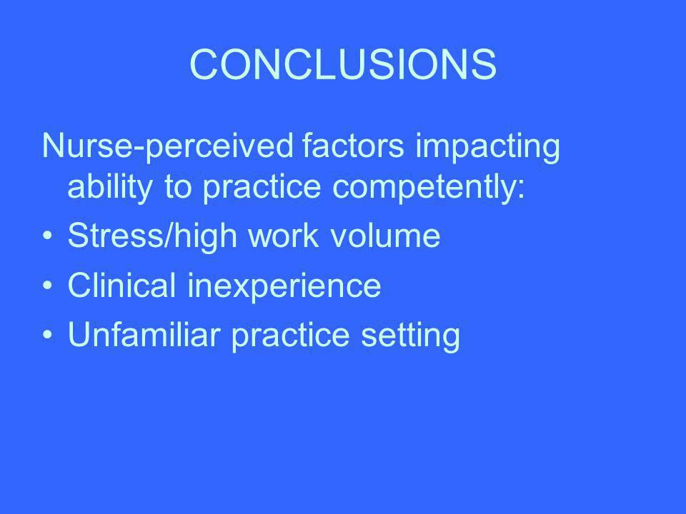 CONCLUSIONS Nurse-perceived factors impacting ability to practice competently: Stress/high work volume Clinical inexperience Unfamiliar practice setti