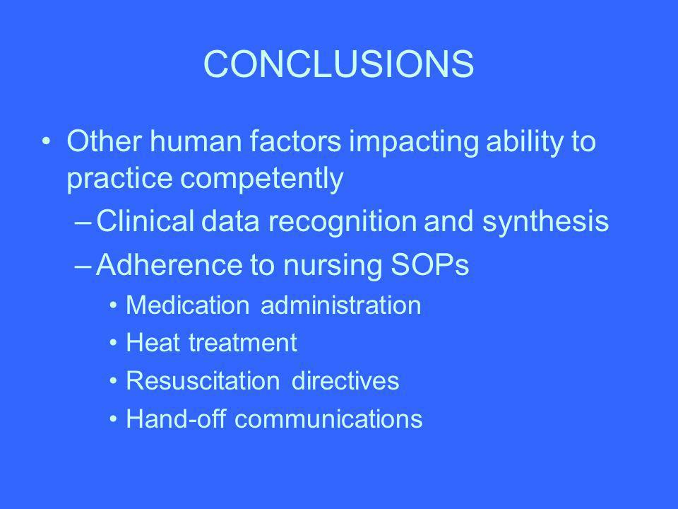 CONCLUSIONS Other human factors impacting ability to practice competently –Clinical data recognition and synthesis –Adherence to nursing SOPs Medicati