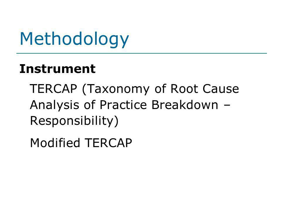 Methodology Instrument TERCAP (Taxonomy of Root Cause Analysis of Practice Breakdown – Responsibility) Modified TERCAP