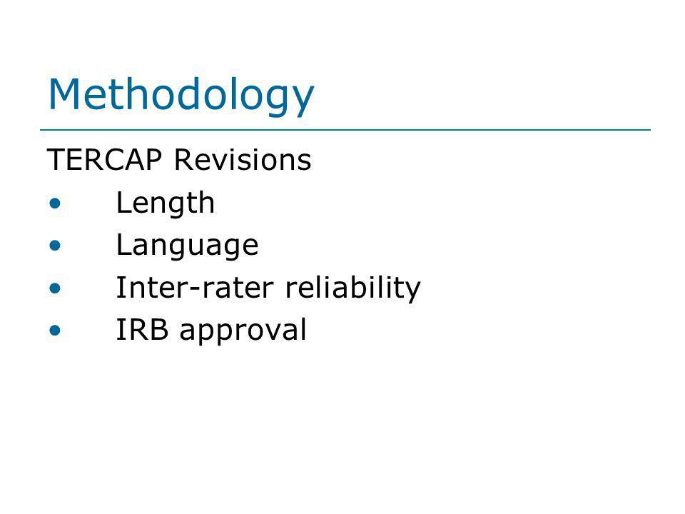 Methodology TERCAP Revisions Length Language Inter-rater reliability IRB approval