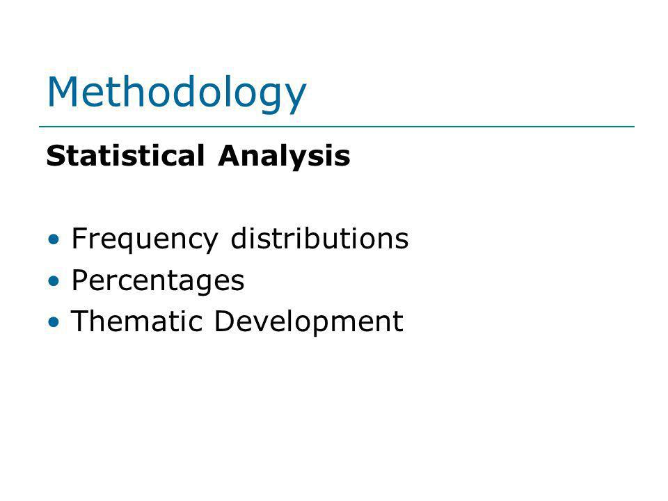 Methodology Statistical Analysis Frequency distributions Percentages Thematic Development