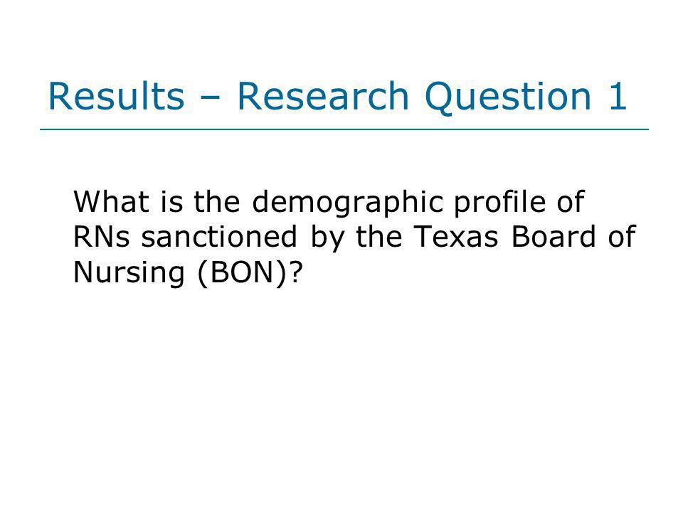 Results – Research Question 1 What is the demographic profile of RNs sanctioned by the Texas Board of Nursing (BON)?