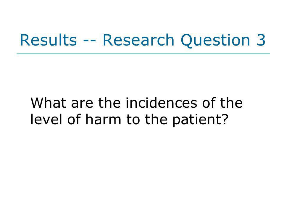Results -- Research Question 3 What are the incidences of the level of harm to the patient?