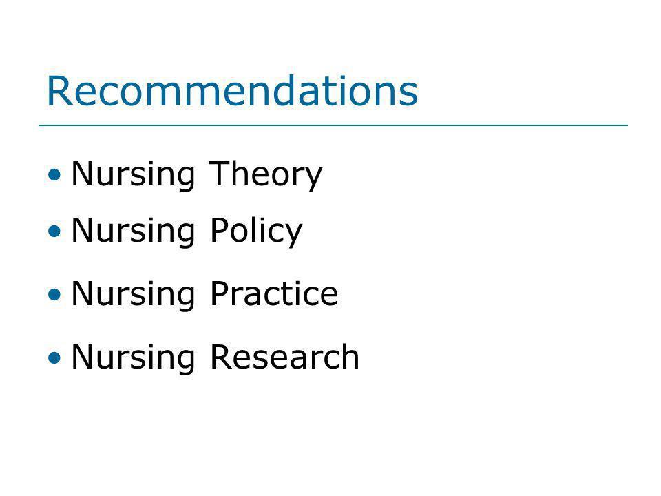 Recommendations Nursing Theory Nursing Policy Nursing Practice Nursing Research